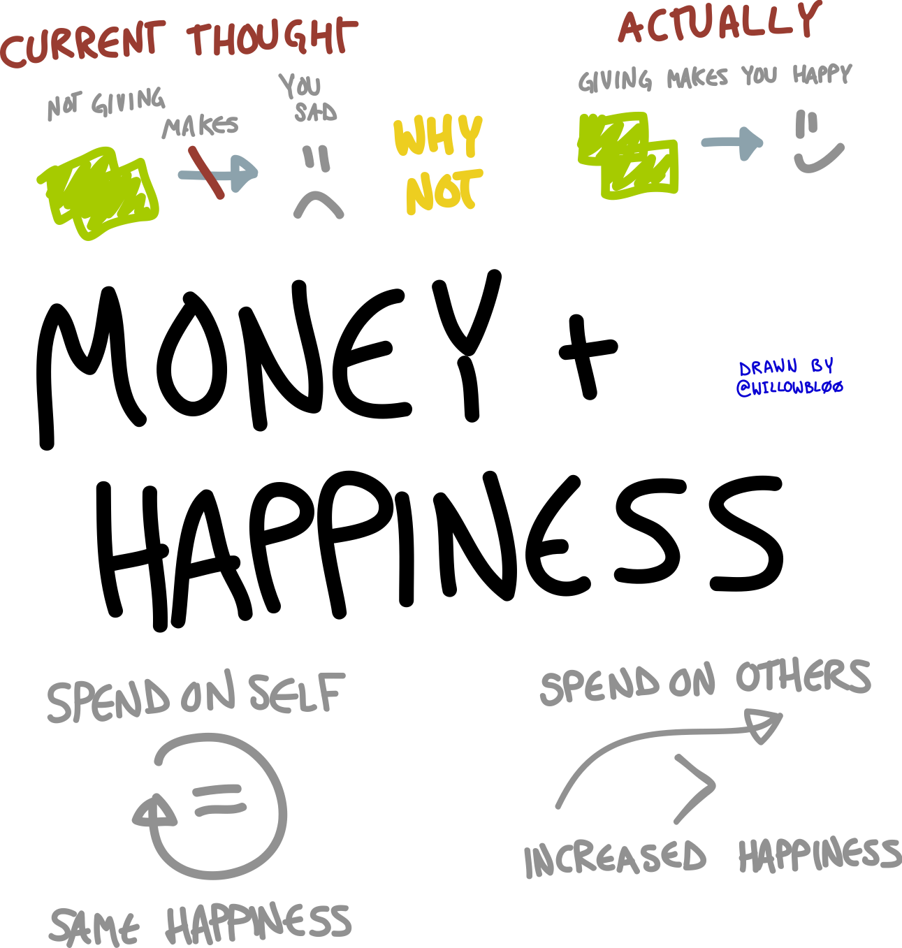 sociological perspective of money can t buy happiness Money can't buy happiness extremely wealthy people have their own set of concerns: anxiety about their children, uncertainty over their relationships and fears of isolation, finds research by robert kenny.